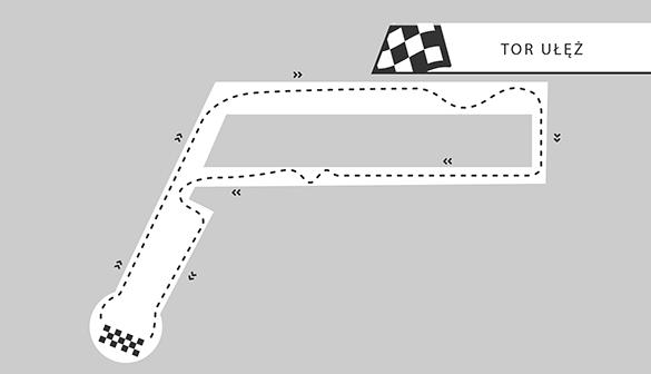 Czym należy się sugerować przy wyborze toru wyścigowego?